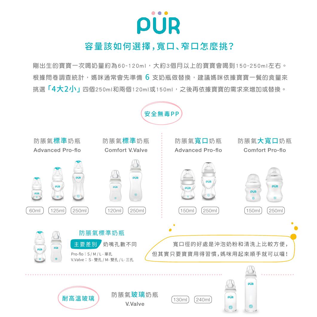 Pur奶瓶比較-上架圖-共用-01